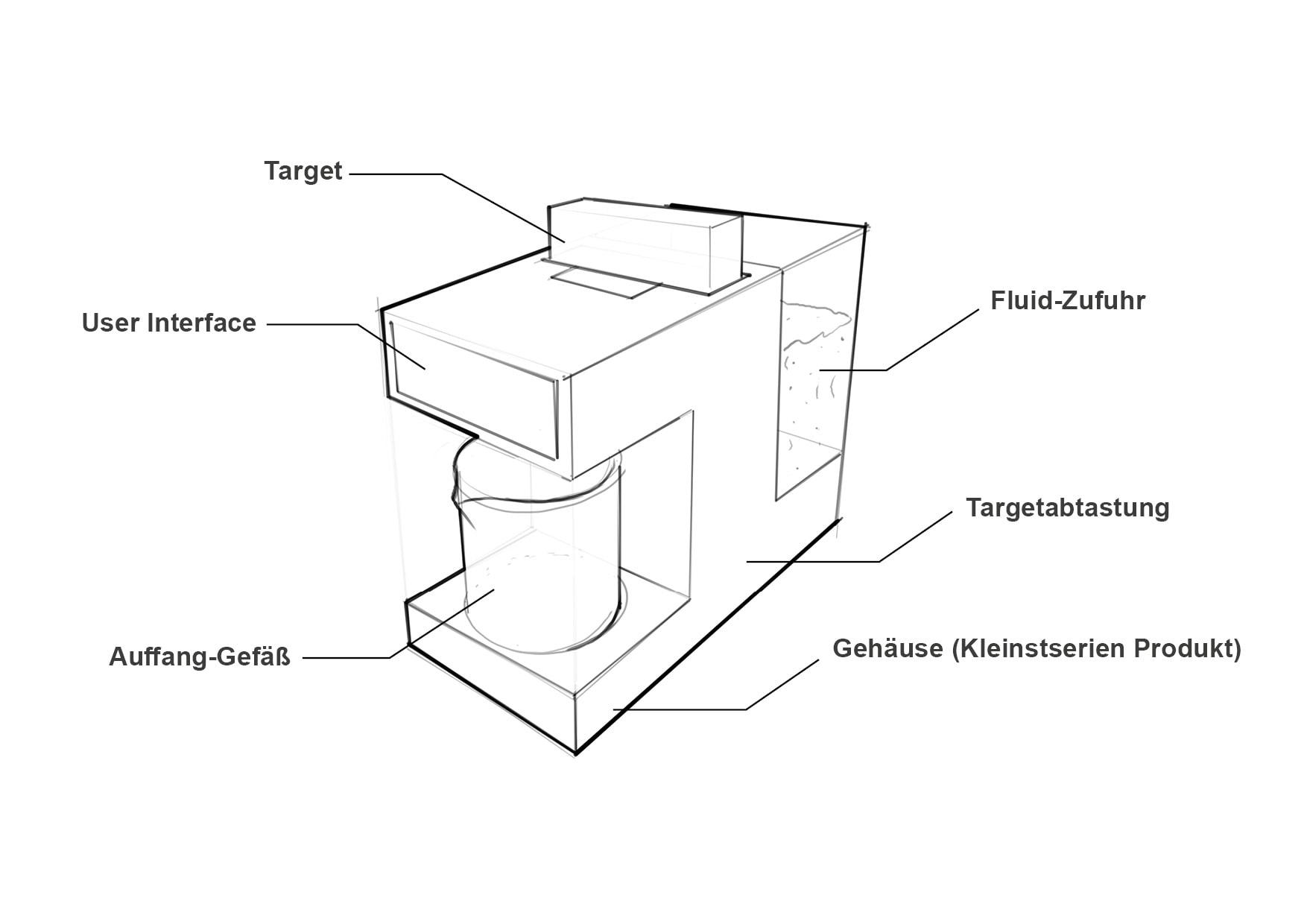 konzeptfelder_projekter_industrial_design